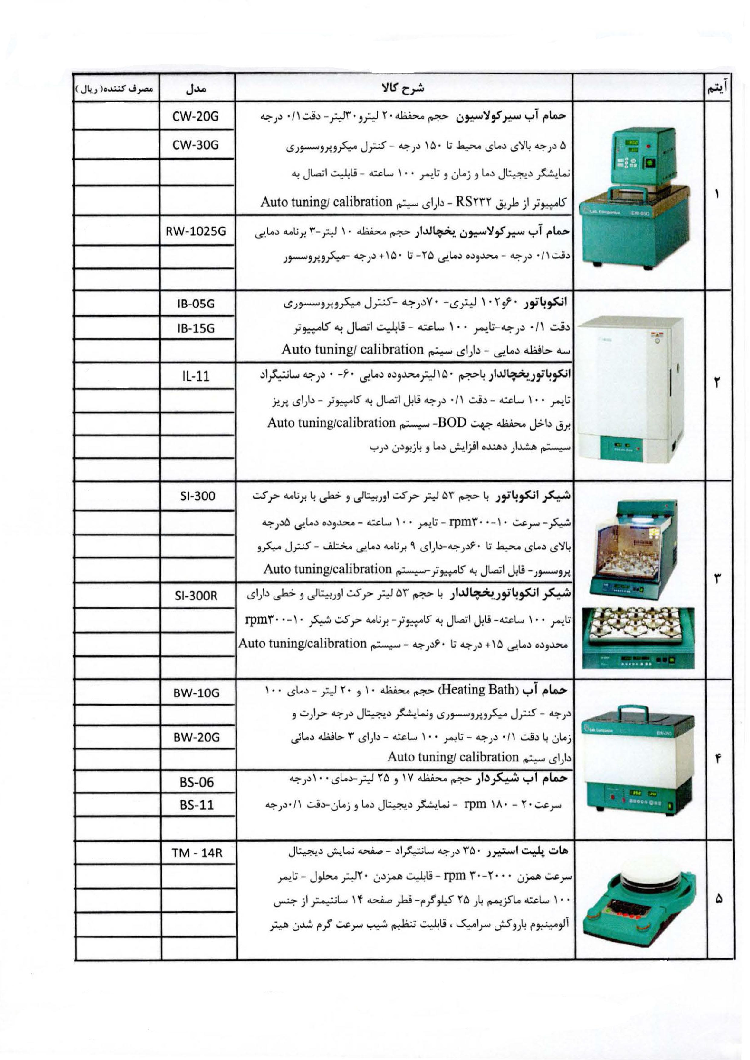 لیست تجهیزات موجود-1